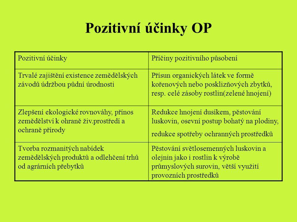 Pozitivní účinky OP Pozitivní účinky Příčiny pozitivního působení