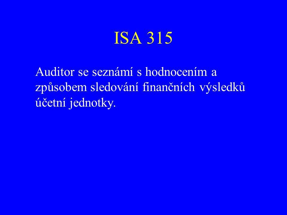 ISA 315 Auditor se seznámí s hodnocením a způsobem sledování finančních výsledků účetní jednotky.