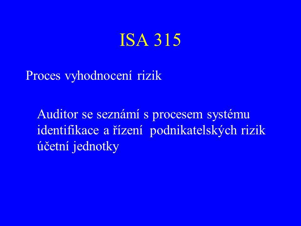 ISA 315 Proces vyhodnocení rizik