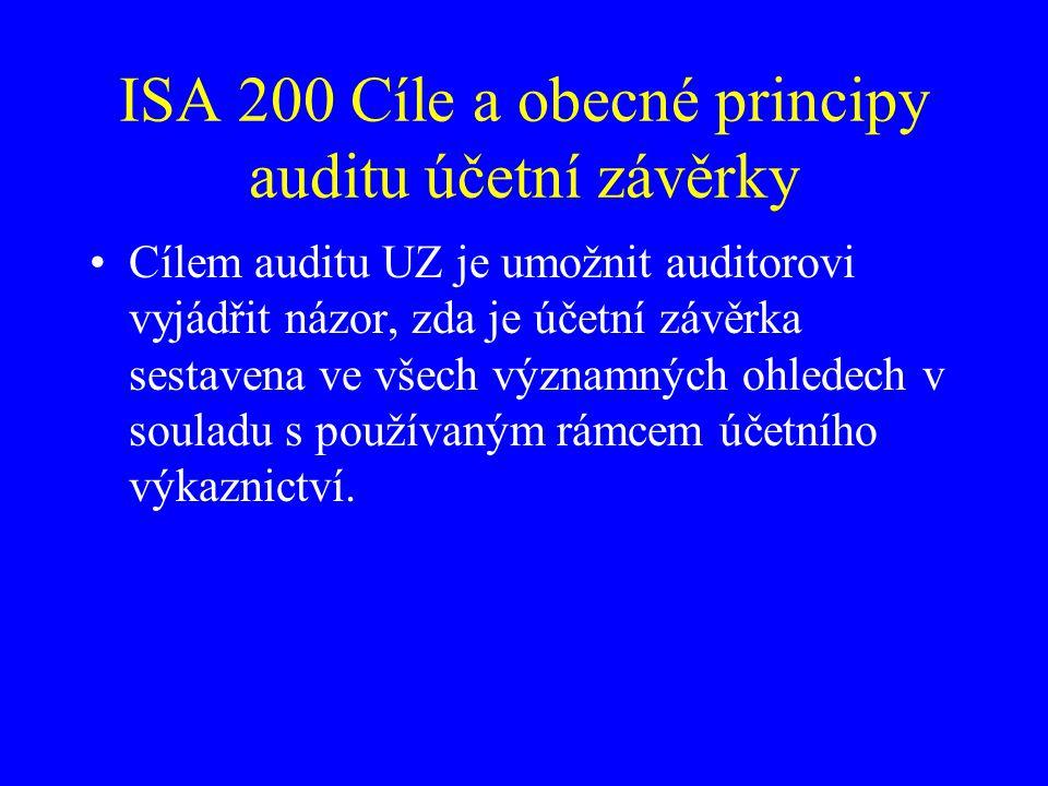 ISA 200 Cíle a obecné principy auditu účetní závěrky