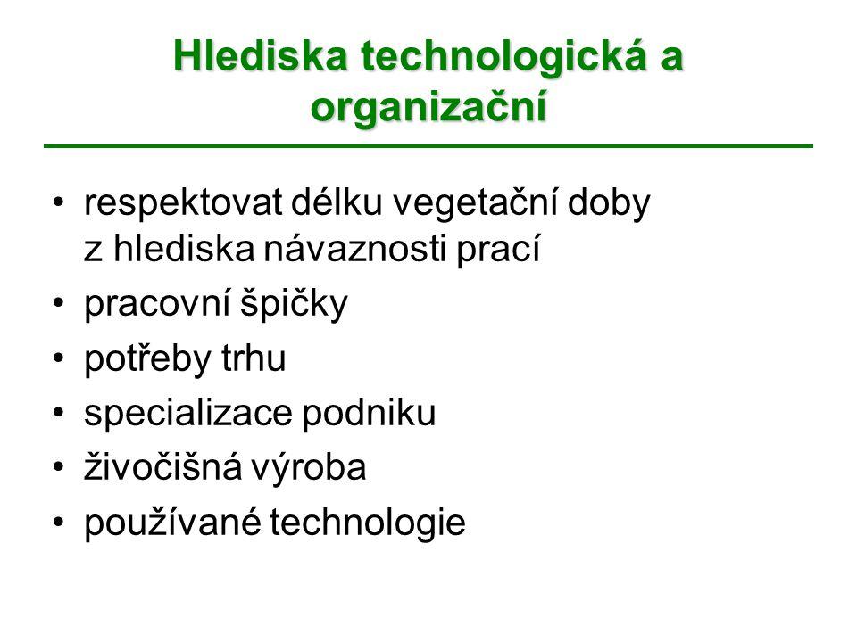 Hlediska technologická a organizační