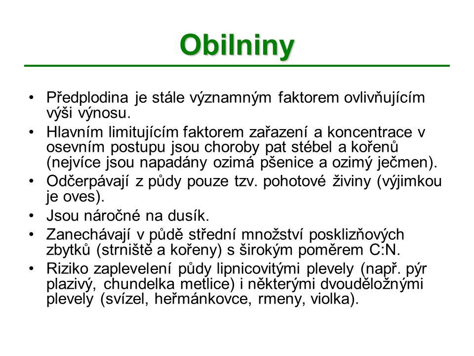 Obilniny Předplodina je stále významným faktorem ovlivňujícím výši výnosu.