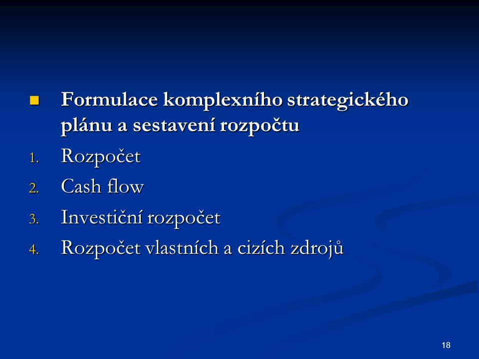 Formulace komplexního strategického plánu a sestavení rozpočtu