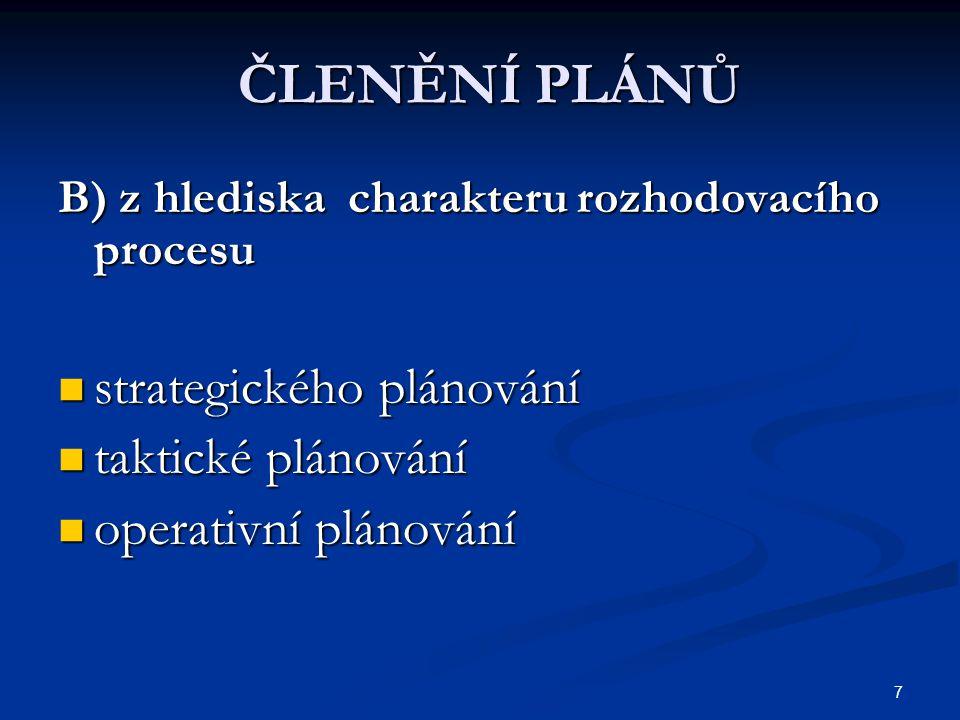 ČLENĚNÍ PLÁNŮ strategického plánování taktické plánování