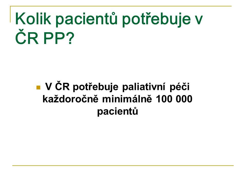 Kolik pacientů potřebuje v ČR PP