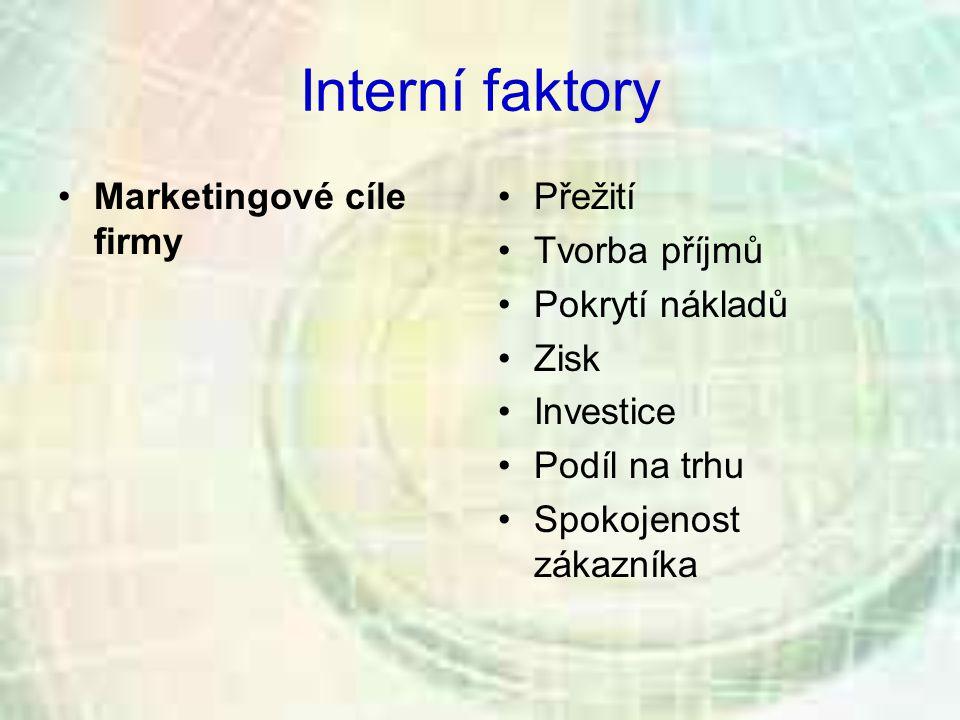 Interní faktory Marketingové cíle firmy Přežití Tvorba příjmů