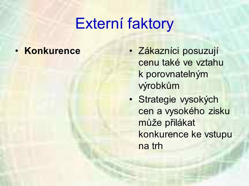 Externí faktory Konkurence