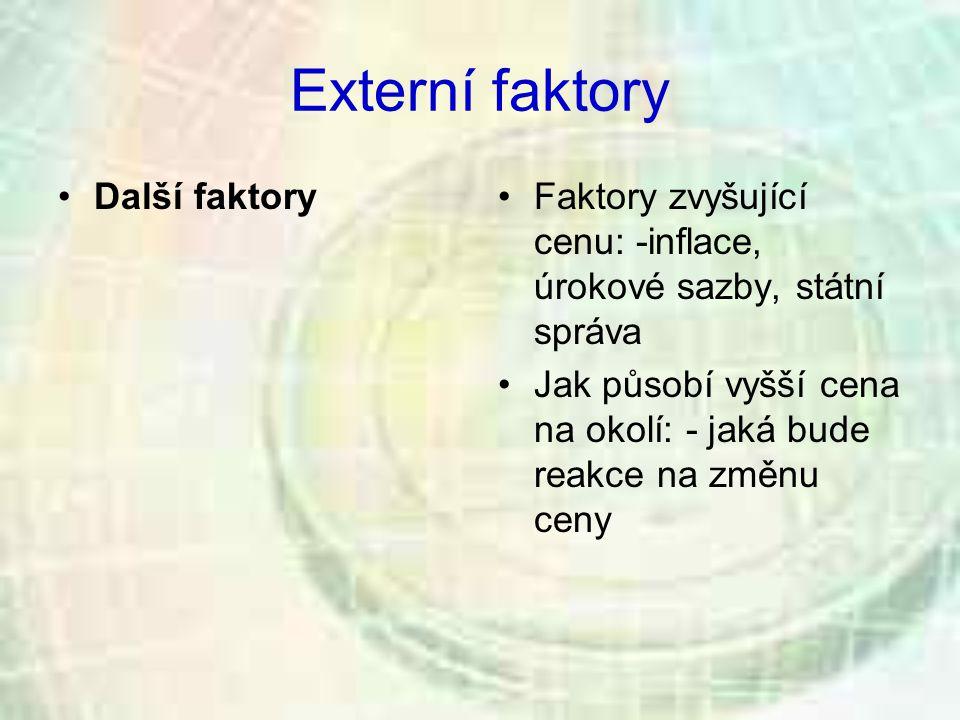 Externí faktory Další faktory