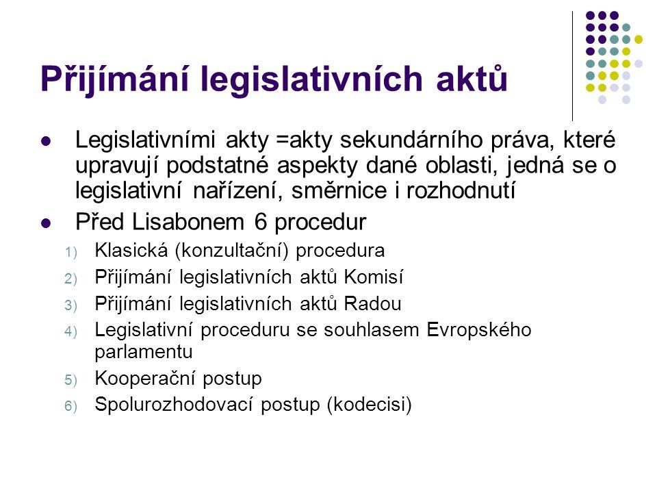 Přijímání legislativních aktů