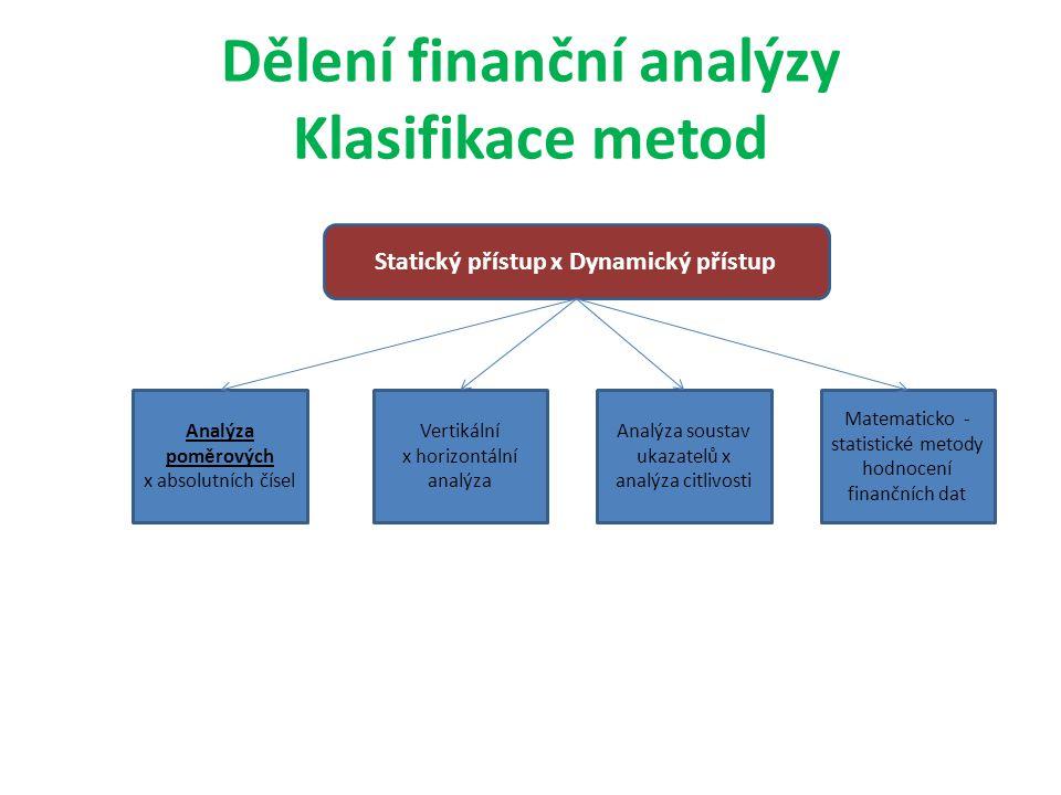 Dělení finanční analýzy Klasifikace metod