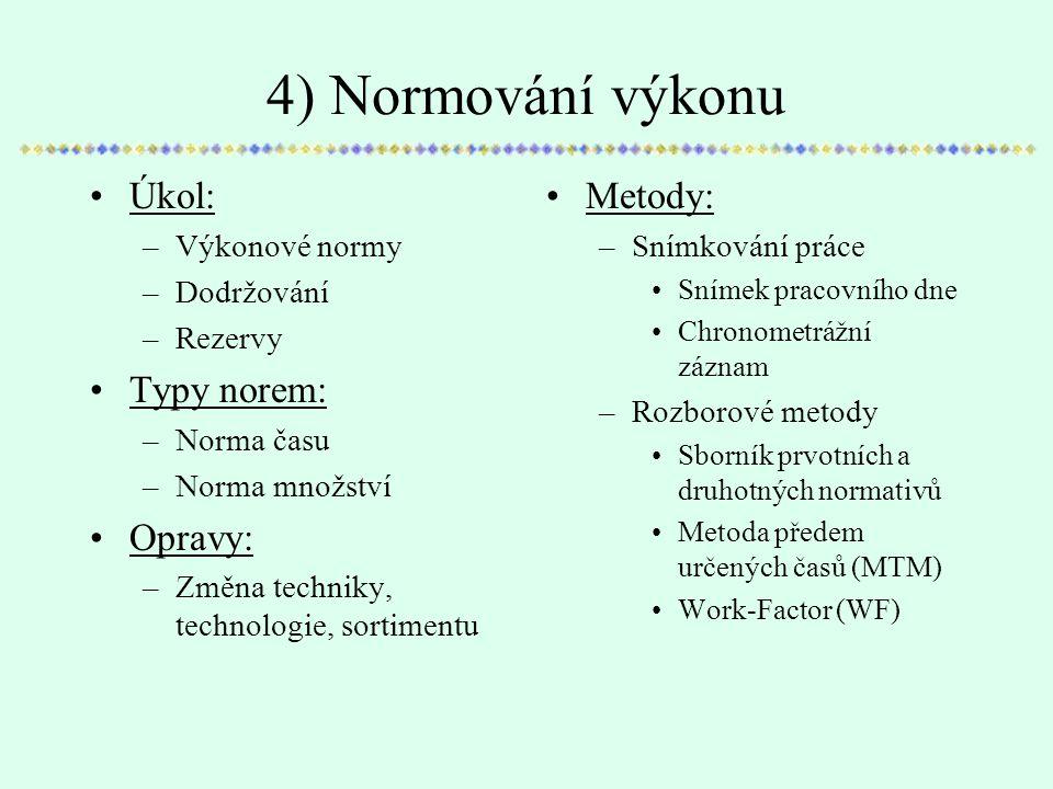 4) Normování výkonu Úkol: Typy norem: Opravy: Metody: Výkonové normy
