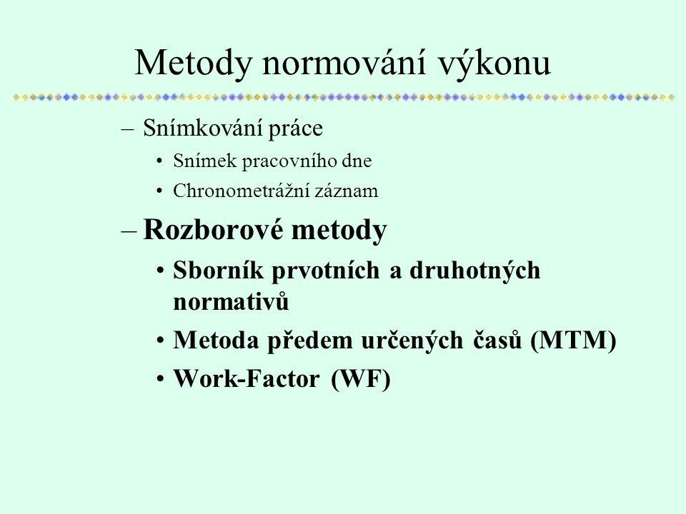 Metody normování výkonu