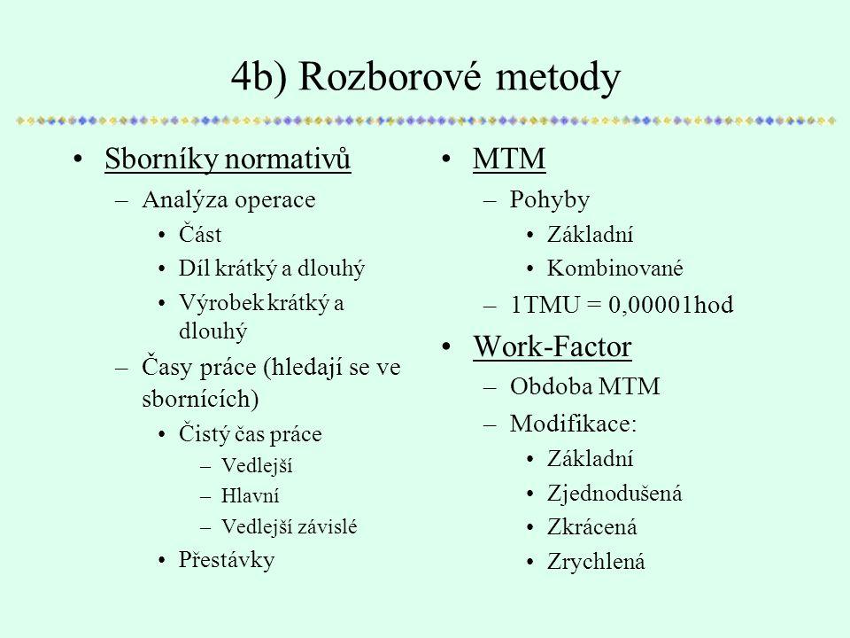 4b) Rozborové metody Sborníky normativů MTM Work-Factor