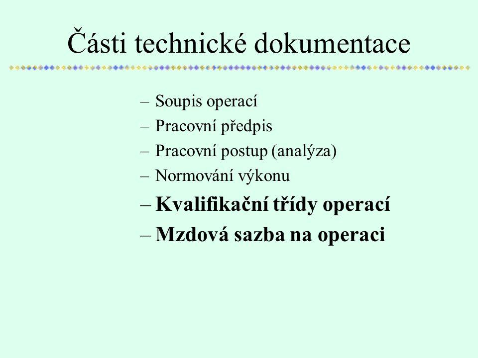 Části technické dokumentace