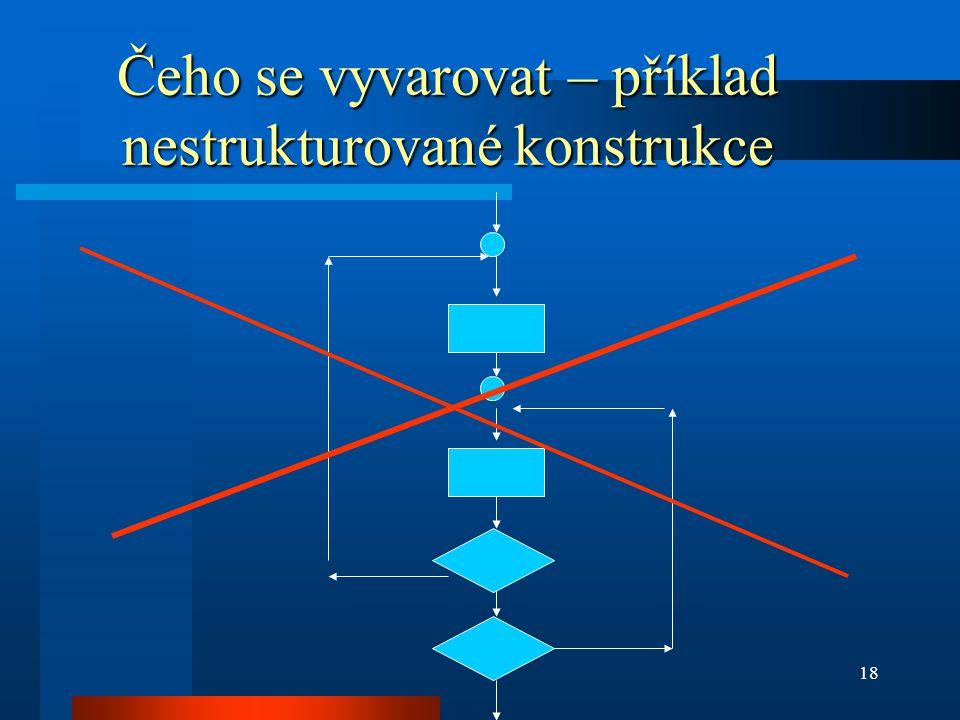 Čeho se vyvarovat – příklad nestrukturované konstrukce