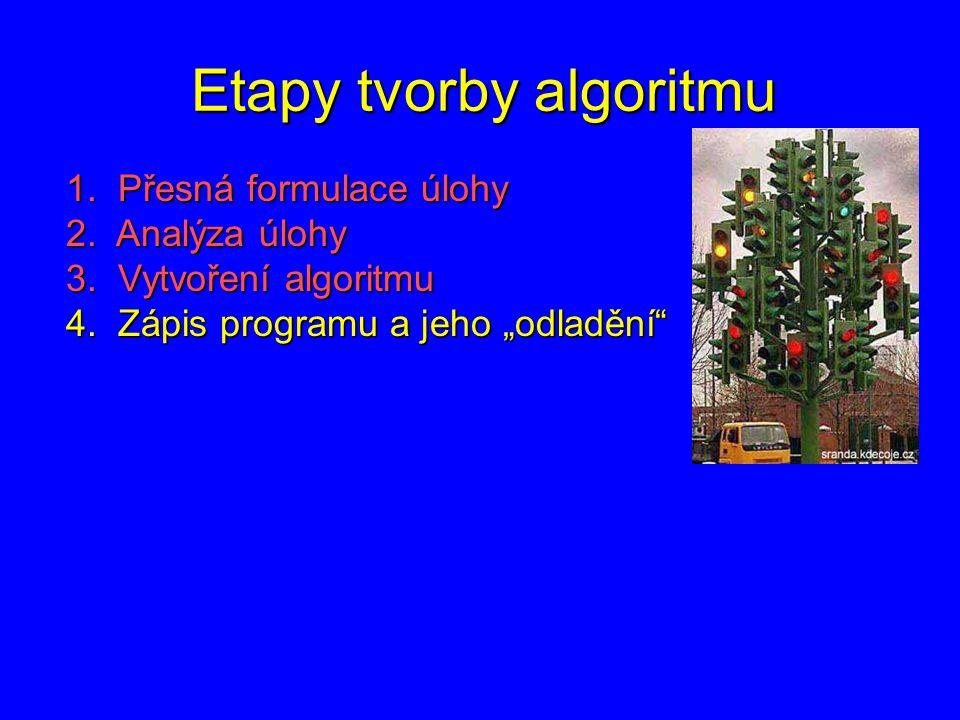 Etapy tvorby algoritmu