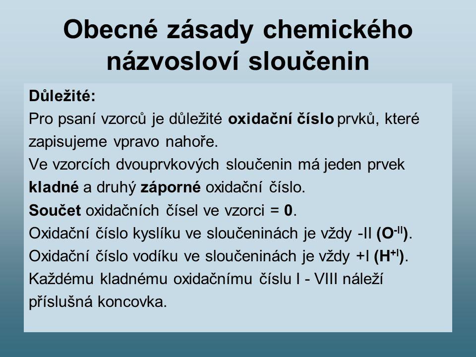 Obecné zásady chemického názvosloví sloučenin