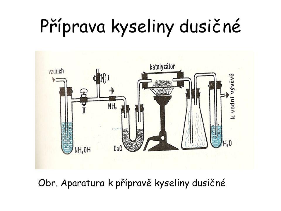 Příprava kyseliny dusičné