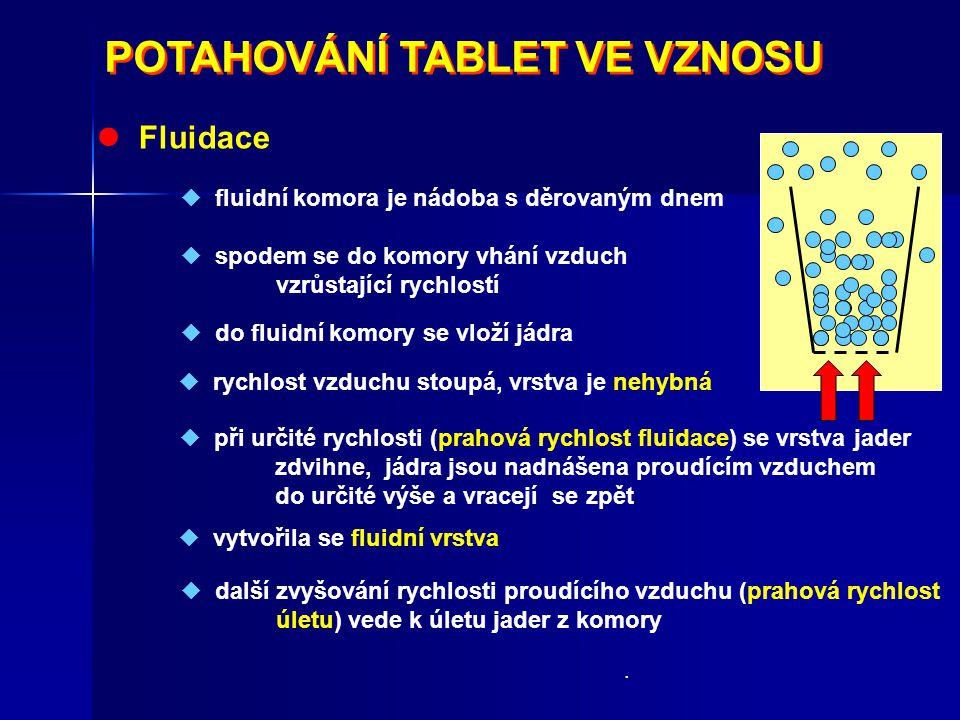 POTAHOVÁNÍ TABLET VE VZNOSU