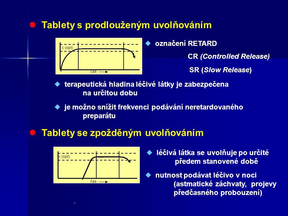  Tablety s prodlouženým uvolňováním