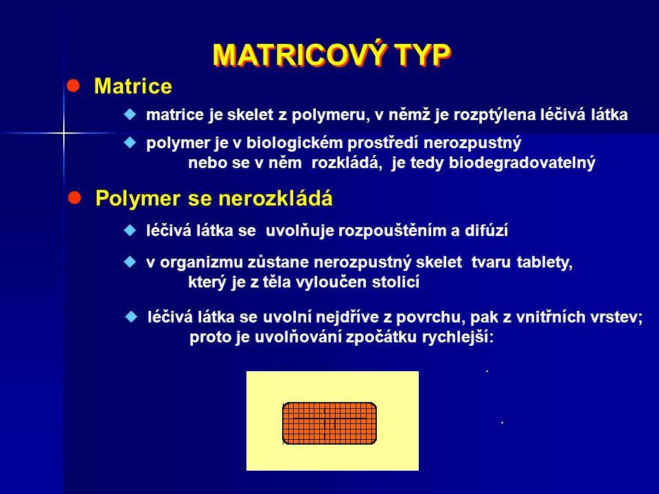 MATRICOVÝ TYP  Matrice  Polymer se nerozkládá