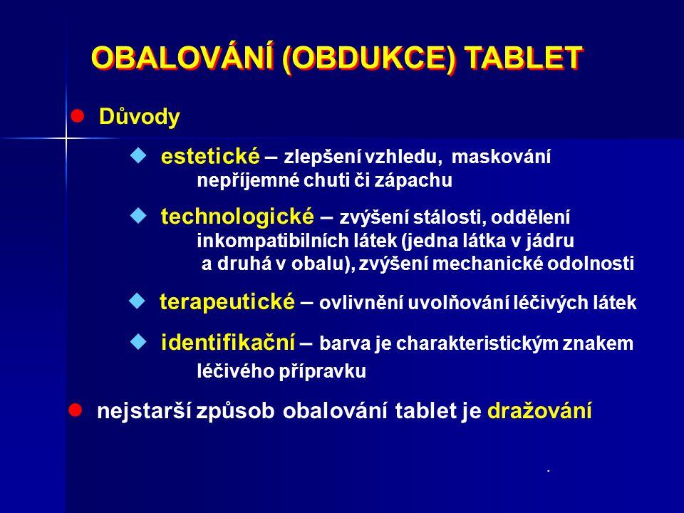 OBALOVÁNÍ (OBDUKCE) TABLET