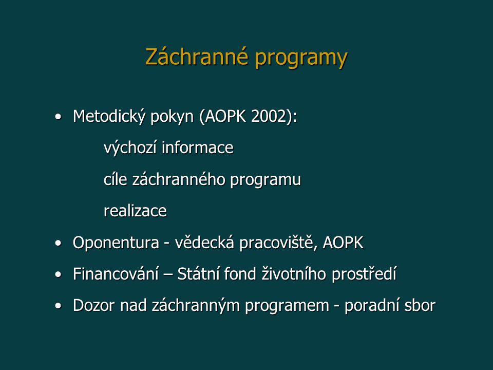 Záchranné programy Metodický pokyn (AOPK 2002): výchozí informace