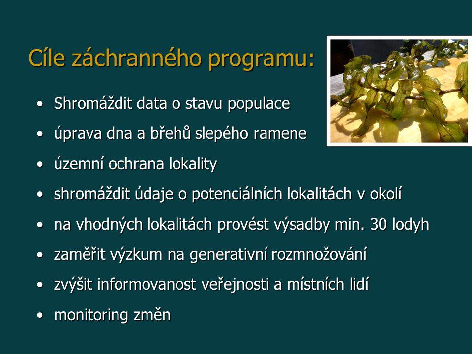 Cíle záchranného programu: