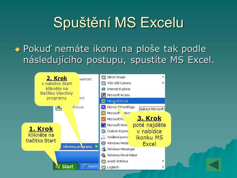 Spuštění MS Excelu Pokuď nemáte ikonu na ploše tak podle následujícího postupu, spustíte MS Excel.