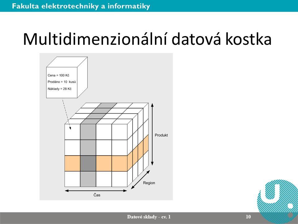 Multidimenzionální datová kostka