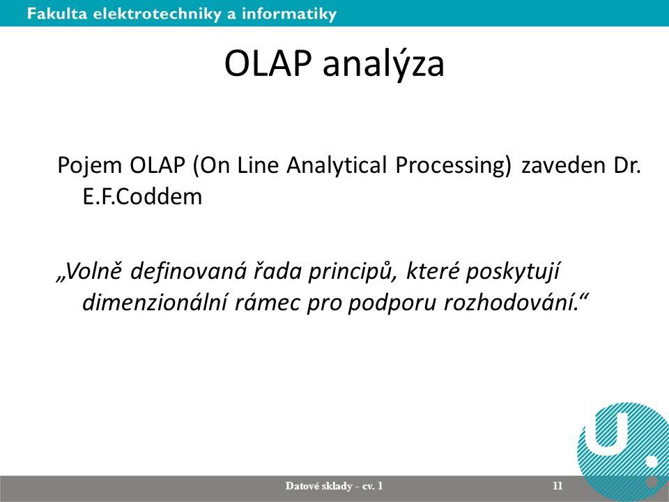 OLAP analýza