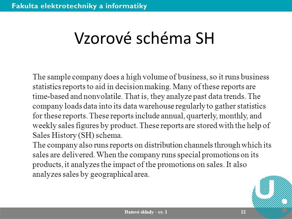 Vzorové schéma SH
