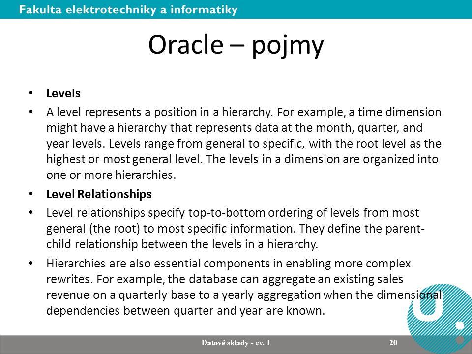 Oracle – pojmy Levels.