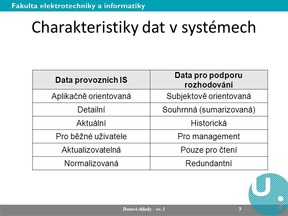 Charakteristiky dat v systémech