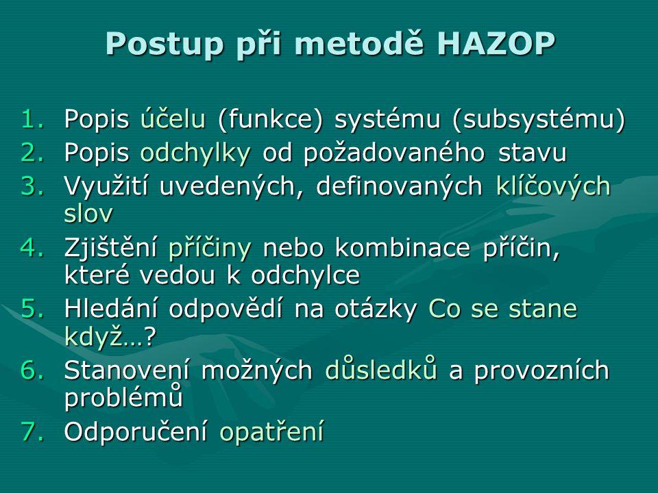 Postup při metodě HAZOP