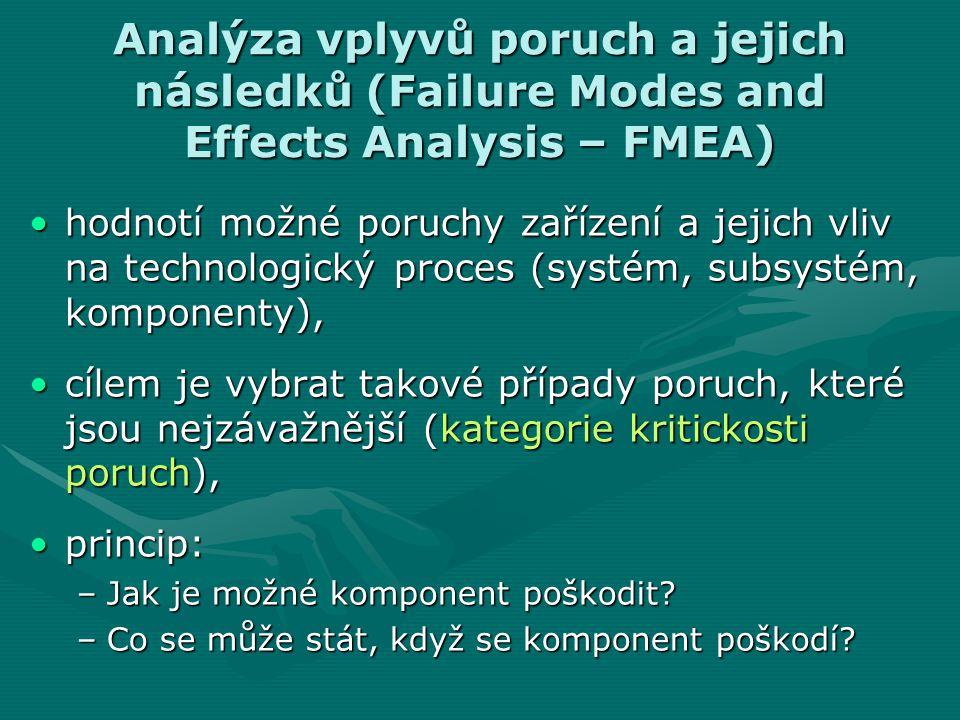 Analýza vplyvů poruch a jejich následků (Failure Modes and Effects Analysis – FMEA)