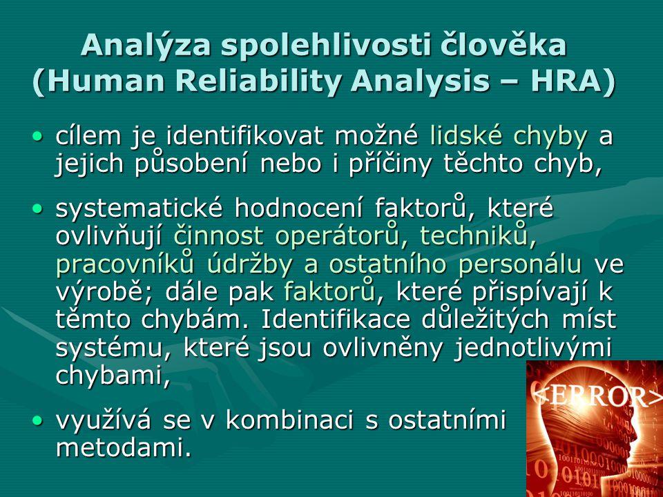 Analýza spolehlivosti člověka (Human Reliability Analysis – HRA)