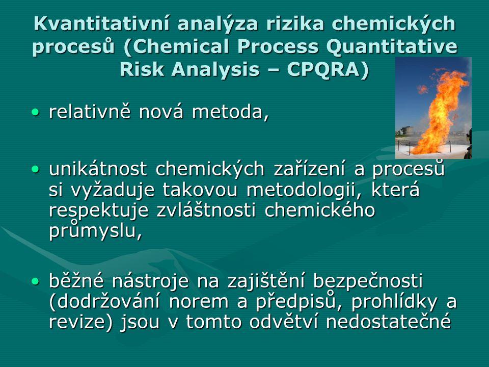Kvantitativní analýza rizika chemických procesů (Chemical Process Quantitative Risk Analysis – CPQRA)