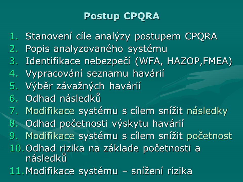 Stanovení cíle analýzy postupem CPQRA Popis analyzovaného systému