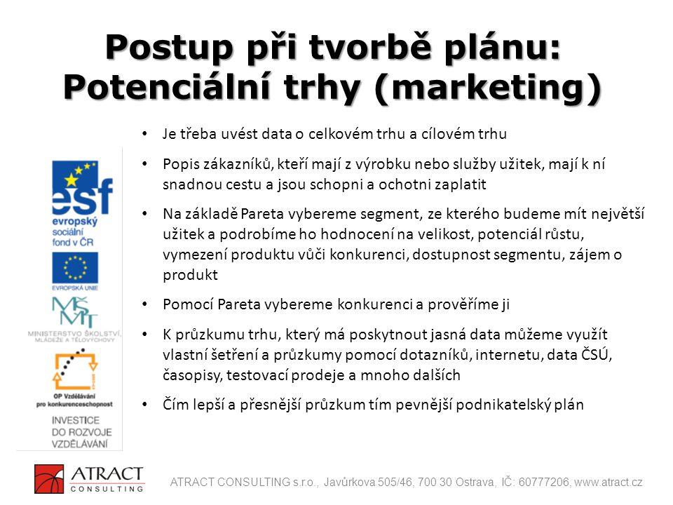 Postup při tvorbě plánu: Potenciální trhy (marketing)