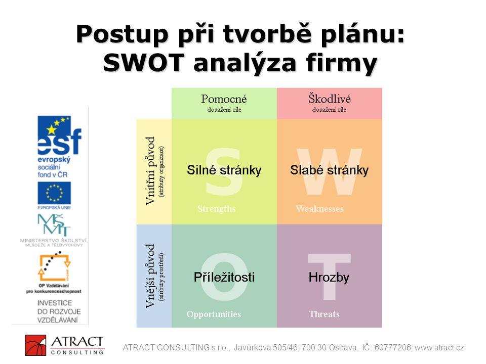 Postup při tvorbě plánu: SWOT analýza firmy