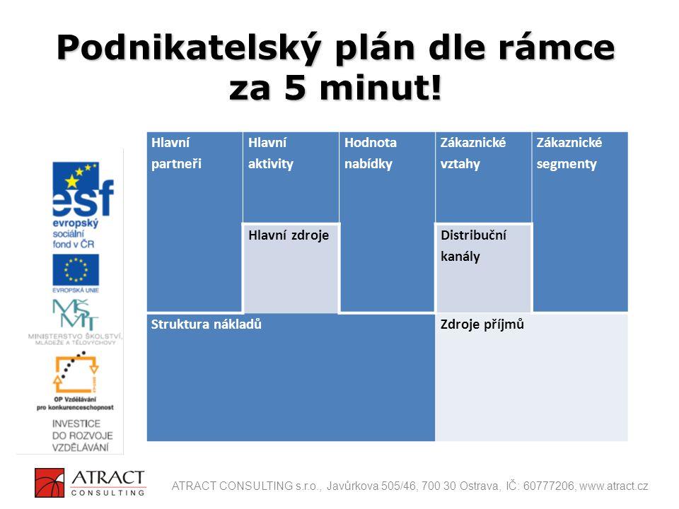 Podnikatelský plán dle rámce za 5 minut!