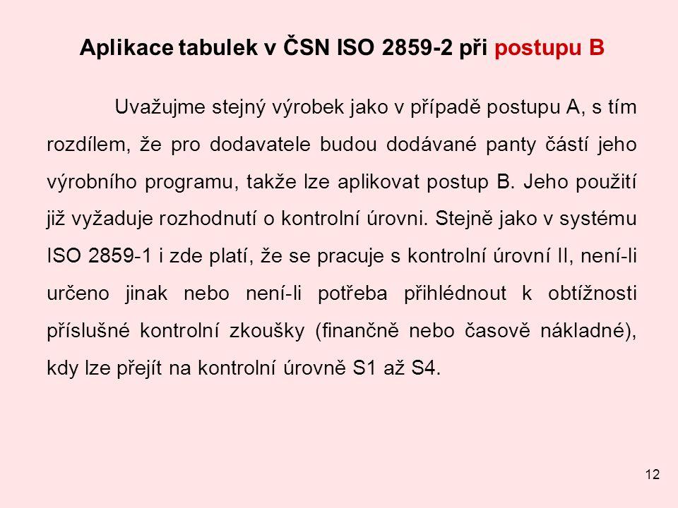 Aplikace tabulek v ČSN ISO 2859-2 při postupu B