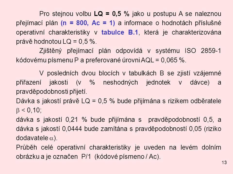 Pro stejnou volbu LQ = 0,5 % jako u postupu A se naleznou přejímací plán (n = 800, Ac = 1) a informace o hodnotách příslušné operativní charakteristiky v tabulce B.1, která je charakterizována právě hodnotou LQ = 0,5 %.