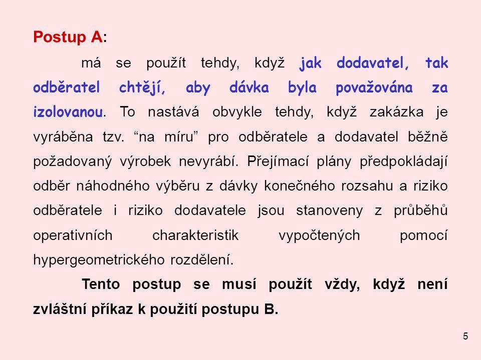 Postup A:
