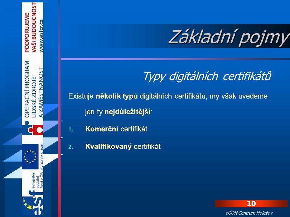 Základní pojmy Typy digitálních certifikátů