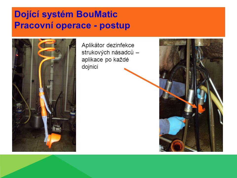 Dojící systém BouMatic Pracovní operace - postup