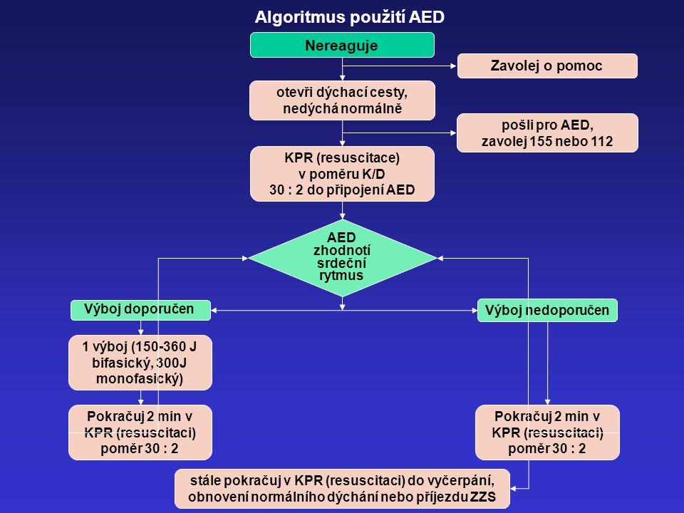 Algoritmus použití AED