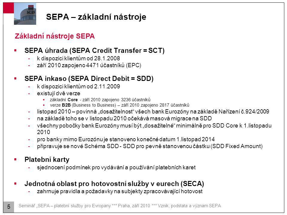 Postup zavedení SEPA