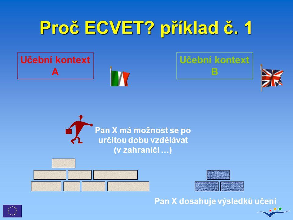 Proč ECVET příklad č. 1 Učební kontext A Učební kontext B